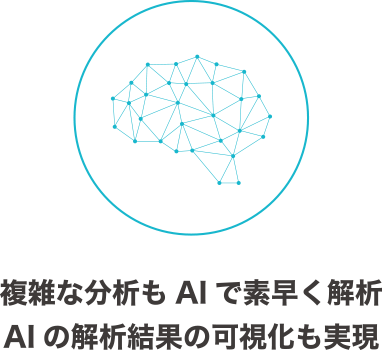 複雑な分析もAIで素早く解析 AIの解析結果の可視化も実現
